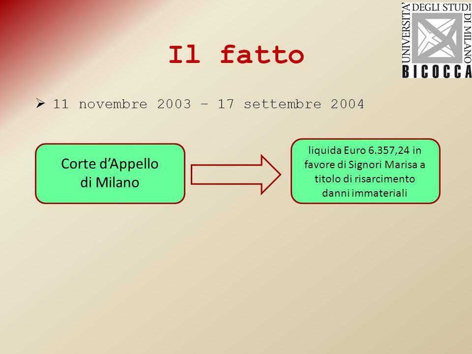 Il fatto  11 novembre 2003 – 17 settembre 2004 Corte d'Appello di Milano liquida Euro 6.357,24 in favore di Signori Marisa a titolo di risarcimento danni immateriali
