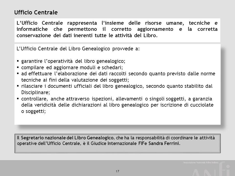 17 L'Ufficio Centrale del Libro Genealogico provvede a:  garantire l'operatività del libro genealogico;  compilare ed aggiornare moduli e schedari;