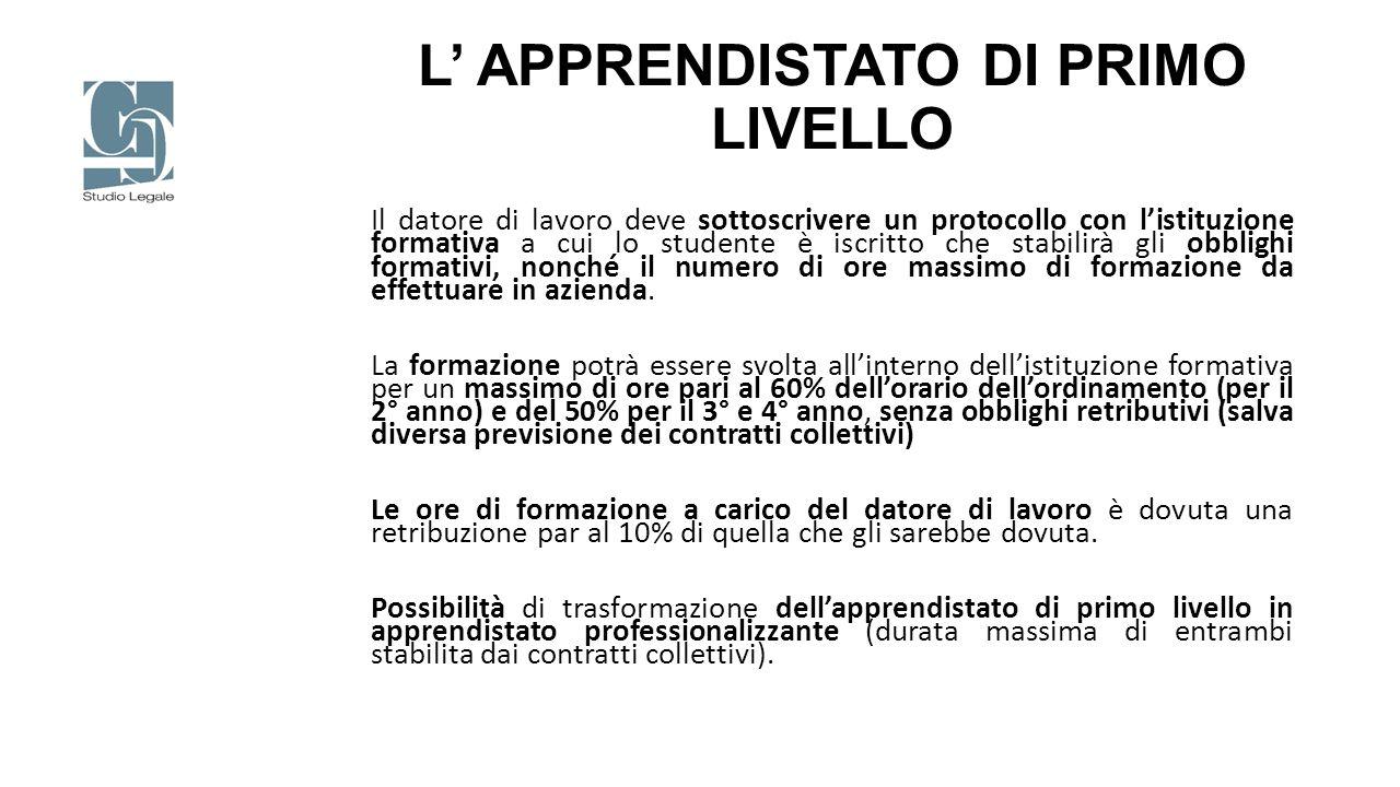 L' APPRENDISTATO DI PRIMO LIVELLO Il datore di lavoro deve sottoscrivere un protocollo con l'istituzione formativa a cui lo studente è iscritto che st