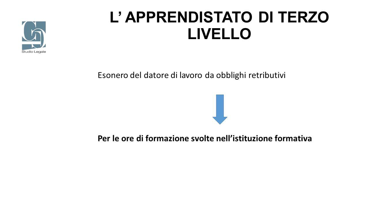 L' APPRENDISTATO DI TERZO LIVELLO Esonero del datore di lavoro da obblighi retributivi Per le ore di formazione svolte nell'istituzione formativa