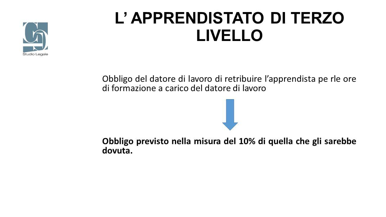 L' APPRENDISTATO DI TERZO LIVELLO Obbligo del datore di lavoro di retribuire l'apprendista pe rle ore di formazione a carico del datore di lavoro Obbl