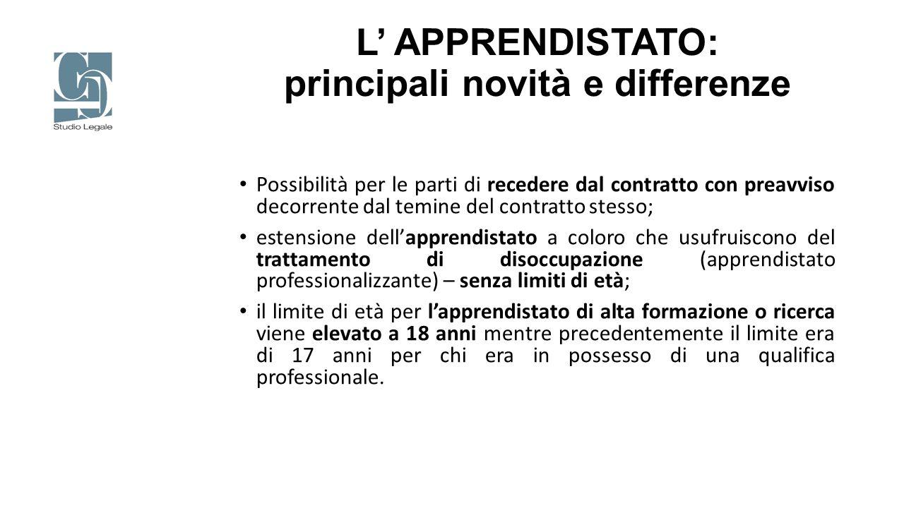 L' APPRENDISTATO: principali novità e differenze Possibilità per le parti di recedere dal contratto con preavviso decorrente dal temine del contratto