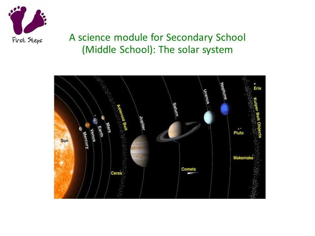 A science module for Secondary School (Middle School): The solar system