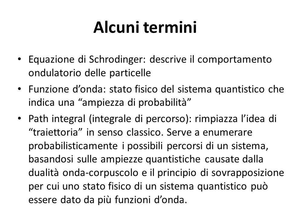 Alcuni termini Equazione di Schrodinger: descrive il comportamento ondulatorio delle particelle Funzione d'onda: stato fisico del sistema quantistico
