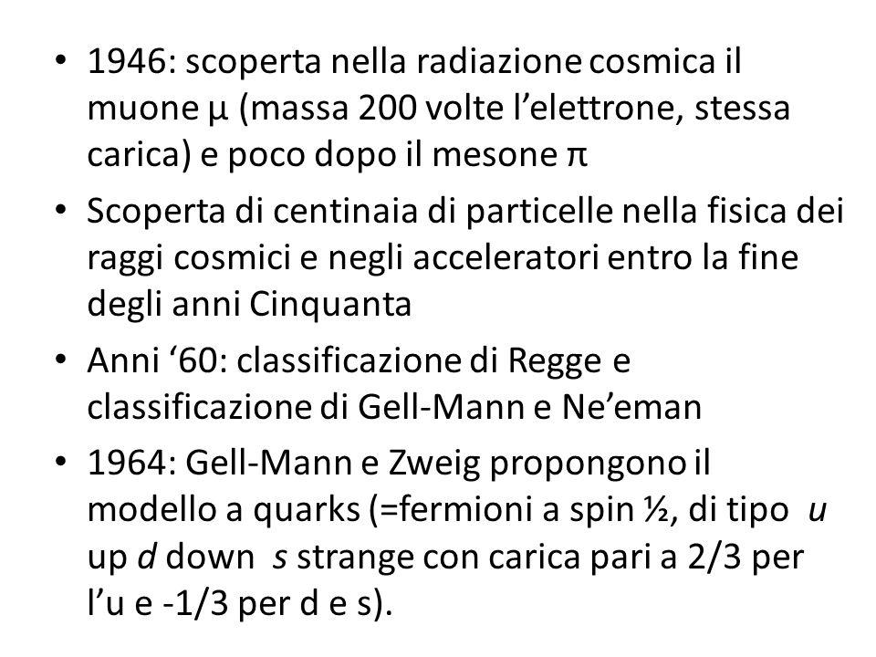 1946: scoperta nella radiazione cosmica il muone μ (massa 200 volte l'elettrone, stessa carica) e poco dopo il mesone π Scoperta di centinaia di parti