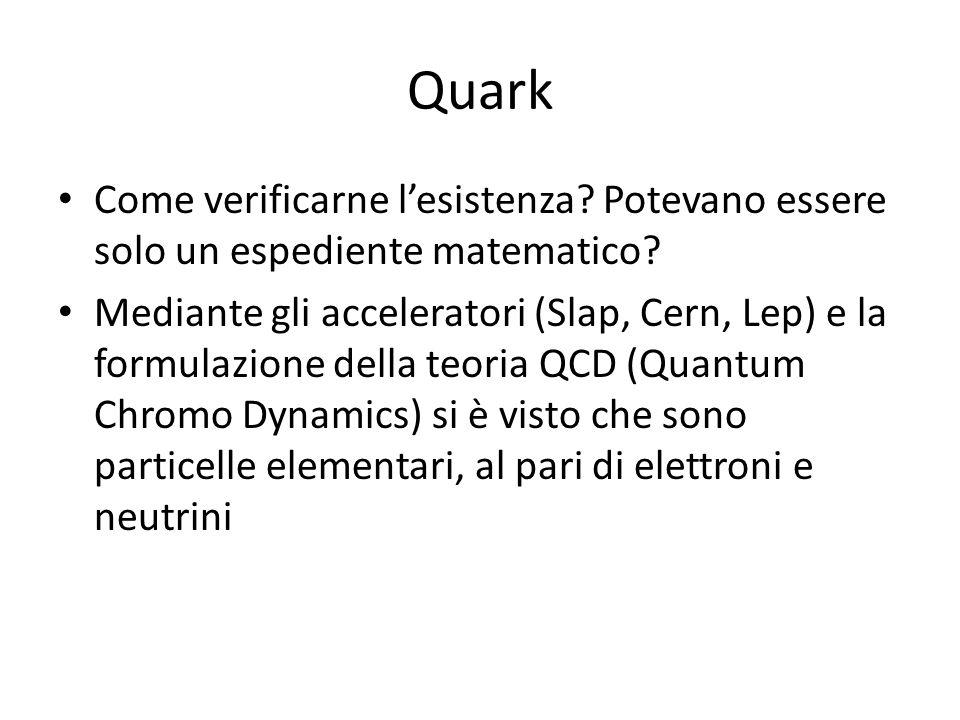 Quark Come verificarne l'esistenza? Potevano essere solo un espediente matematico? Mediante gli acceleratori (Slap, Cern, Lep) e la formulazione della