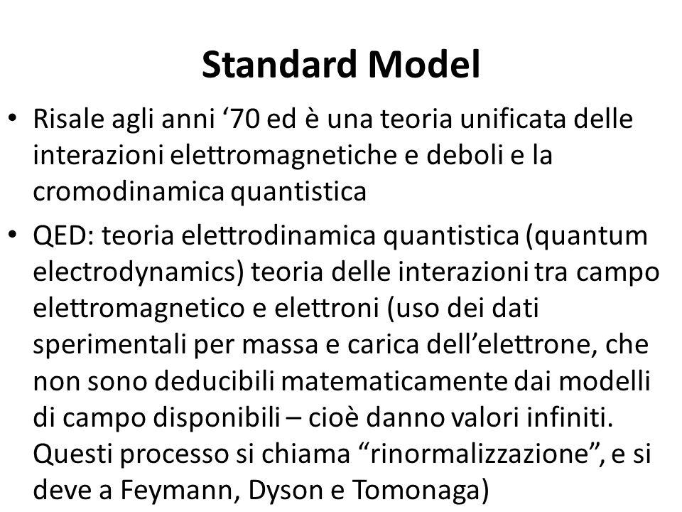 Standard Model Risale agli anni '70 ed è una teoria unificata delle interazioni elettromagnetiche e deboli e la cromodinamica quantistica QED: teoria