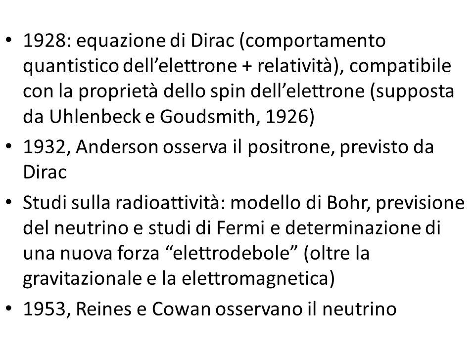 1928: equazione di Dirac (comportamento quantistico dell'elettrone + relatività), compatibile con la proprietà dello spin dell'elettrone (supposta da
