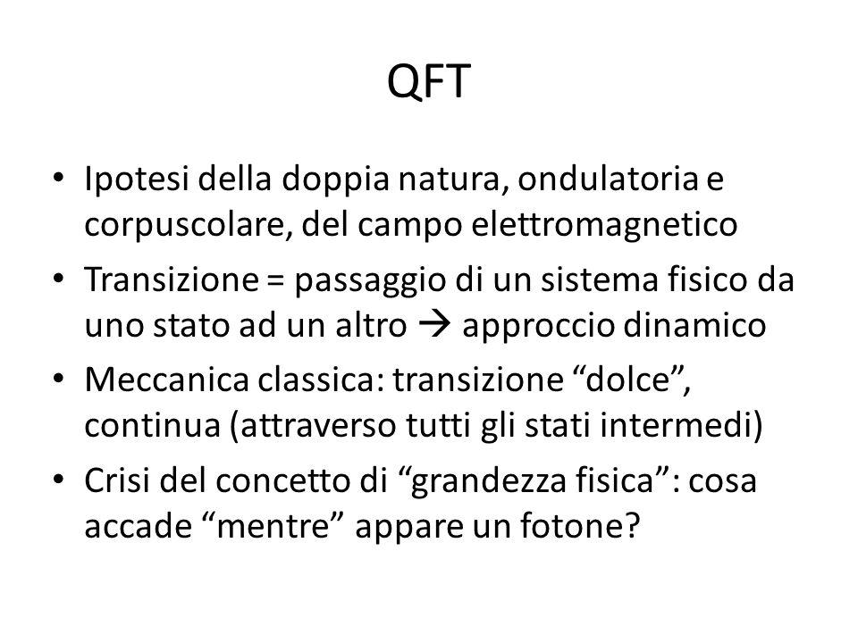 QFT Ipotesi della doppia natura, ondulatoria e corpuscolare, del campo elettromagnetico Transizione = passaggio di un sistema fisico da uno stato ad u