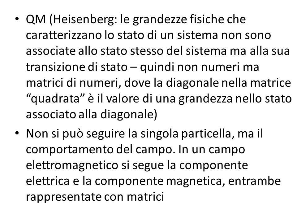 QM (Heisenberg: le grandezze fisiche che caratterizzano lo stato di un sistema non sono associate allo stato stesso del sistema ma alla sua transizion