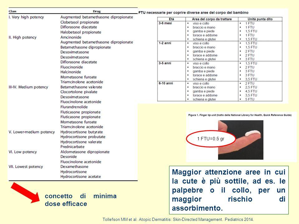 concetto di minima dose efficace Maggior attenzione aree in cui la cute è più sottile, ad es. le palpebre o il collo, per un maggior rischio di assorb