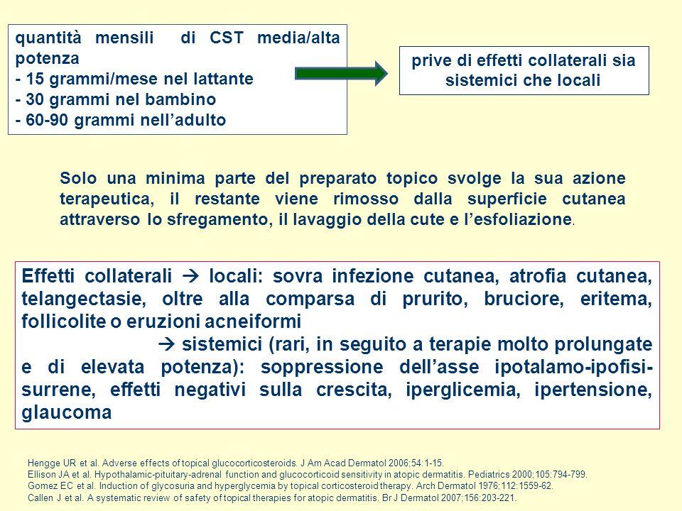 quantità mensili di CST media/alta potenza - 15 grammi/mese nel lattante - 30 grammi nel bambino - 60-90 grammi nell'adulto Hengge UR et al. Adverse e