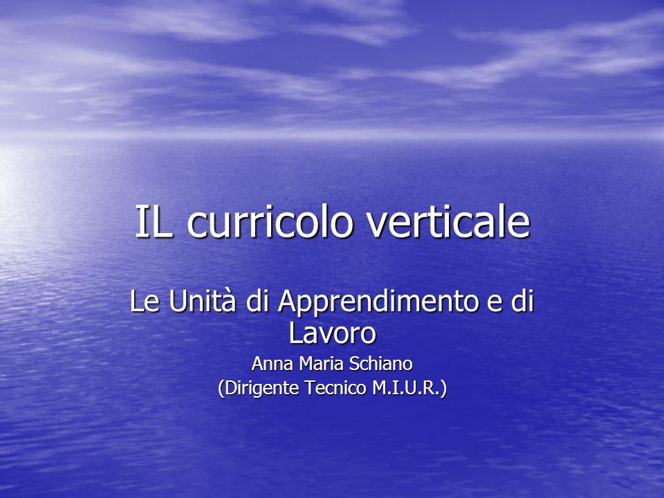 IL curricolo verticale Le Unità di Apprendimento e di Lavoro Anna Maria Schiano (Dirigente Tecnico M.I.U.R.)