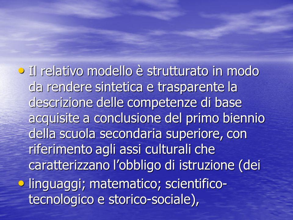 Il relativo modello è strutturato in modo da rendere sintetica e trasparente la descrizione delle competenze di base acquisite a conclusione del primo