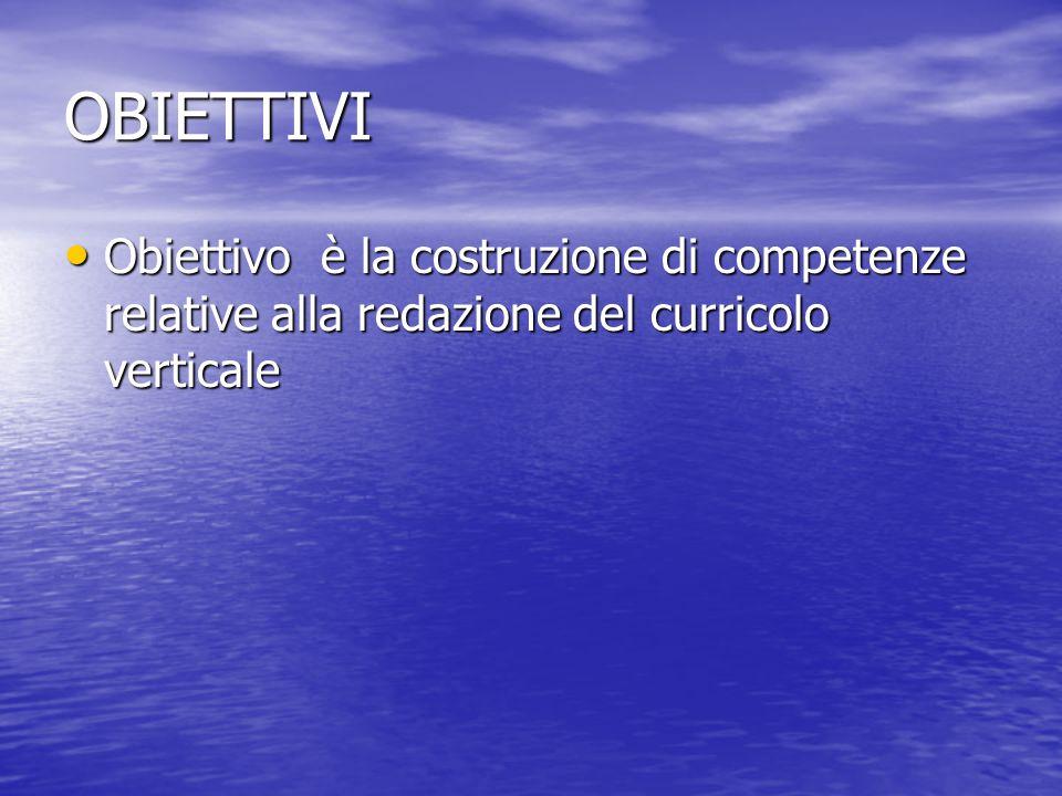 OBIETTIVI Obiettivo è la costruzione di competenze relative alla redazione del curricolo verticale Obiettivo è la costruzione di competenze relative a