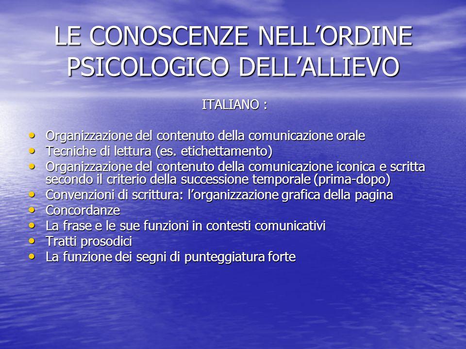 LE CONOSCENZE NELL'ORDINE PSICOLOGICO DELL'ALLIEVO ITALIANO : ITALIANO : Organizzazione del contenuto della comunicazione orale Organizzazione del con