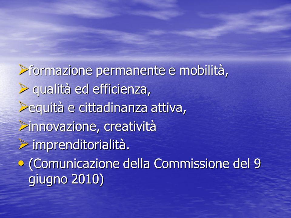  formazione permanente e mobilità,  qualità ed efficienza,  equità e cittadinanza attiva,  innovazione, creatività  imprenditorialità. (Comunicaz