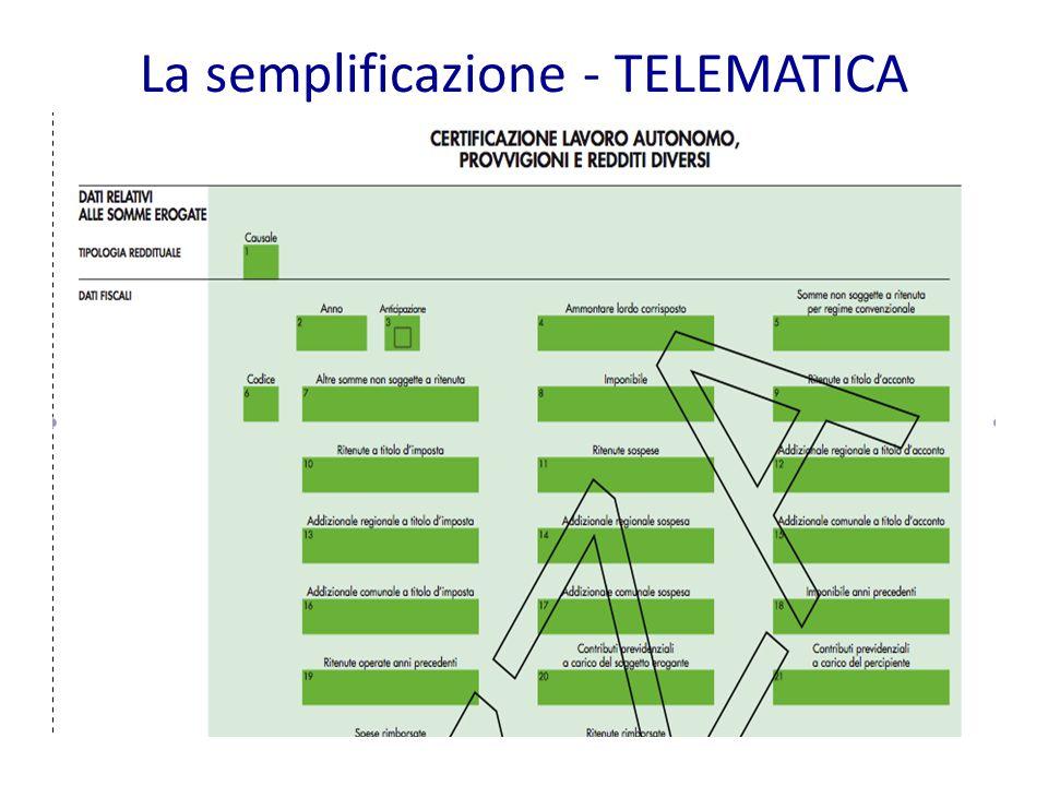 La semplificazione - TELEMATICA