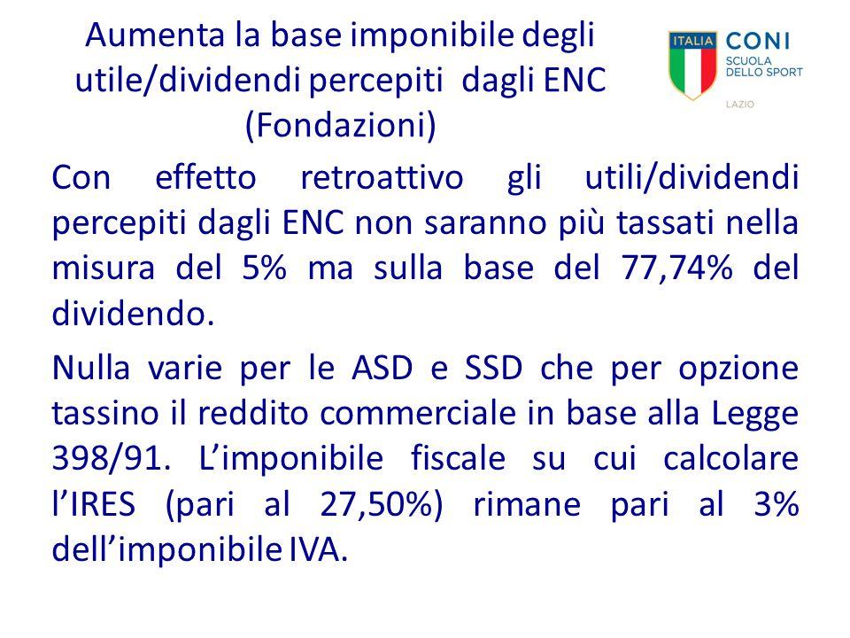 Aumenta la base imponibile degli utile/dividendi percepiti dagli ENC (Fondazioni) Con effetto retroattivo gli utili/dividendi percepiti dagli ENC non