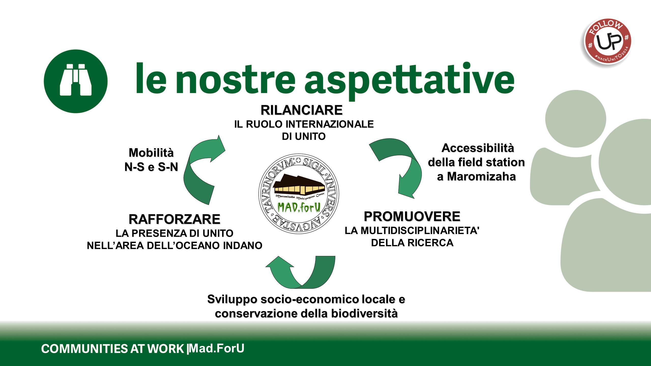 Questo è il titolo del tuo progetto Mad.ForURILANCIARE IL RUOLO INTERNAZIONALE DI UNITOPROMUOVERE LA MULTIDISCIPLINARIETA DELLA RICERCA RAFFORZARE LA PRESENZA DI UNITO NELL'AREA DELL'OCEANO INDANO Mobilità N-S e S-N Accessibilità Accessibilità della field station a Maromizaha Sviluppo socio-economico locale e conservazione della biodiversità