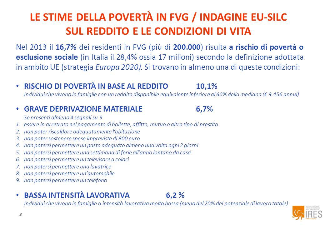 3 LE STIME DELLA POVERTÀ IN FVG / INDAGINE EU-SILC SUL REDDITO E LE CONDIZIONI DI VITA Nel 2013 il 16,7% dei residenti in FVG (più di 200.000) risulta a rischio di povertà o esclusione sociale (in Italia il 28,4% ossia 17 milioni) secondo la definizione adottata in ambito UE (strategia Europa 2020).