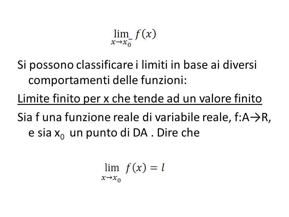 Si possono classificare i limiti in base ai diversi comportamenti delle funzioni: Limite finito per x che tende ad un valore finito Sia f una funzione
