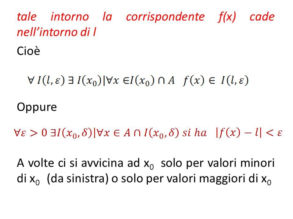 tale intorno la corrispondente f(x) cade nell'intorno di l Cioè Oppure A volte ci si avvicina ad x 0 solo per valori minori di x 0 (da sinistra) o sol
