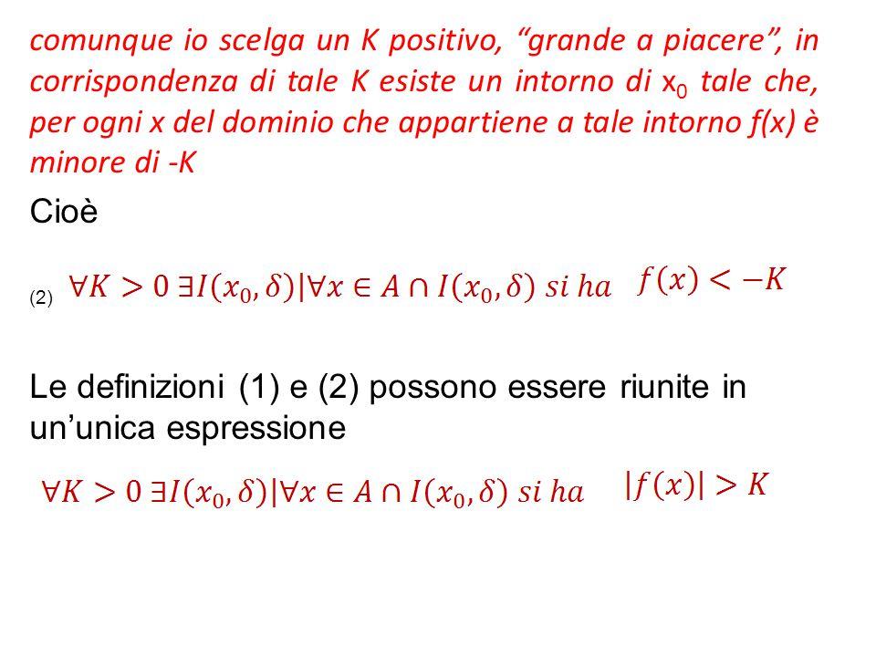 """comunque io scelga un K positivo, """"grande a piacere"""", in corrispondenza di tale K esiste un intorno di x 0 tale che, per ogni x del dominio che appart"""