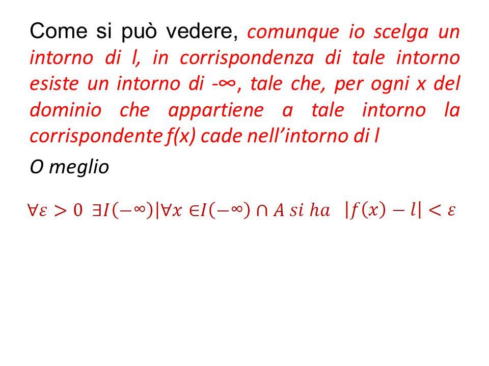 Come si può vedere, comunque io scelga un intorno di l, in corrispondenza di tale intorno esiste un intorno di -∞, tale che, per ogni x del dominio ch
