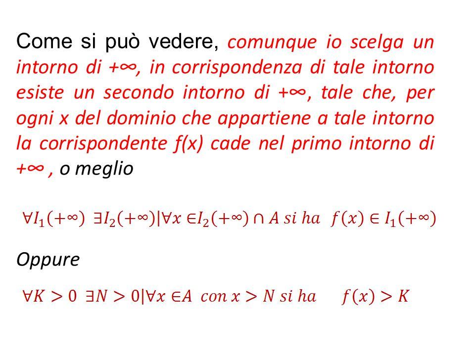 Come si può vedere, comunque io scelga un intorno di +∞, in corrispondenza di tale intorno esiste un secondo intorno di +∞, tale che, per ogni x del d