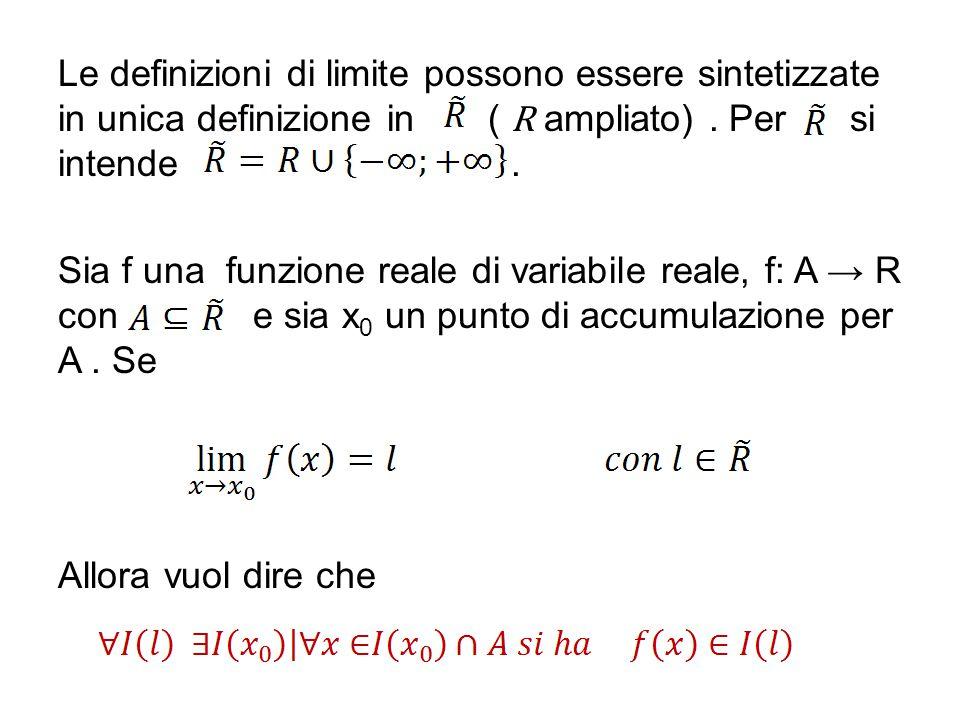 Le definizioni di limite possono essere sintetizzate in unica definizione in ( R ampliato). Per si intende. Sia f una funzione reale di variabile real