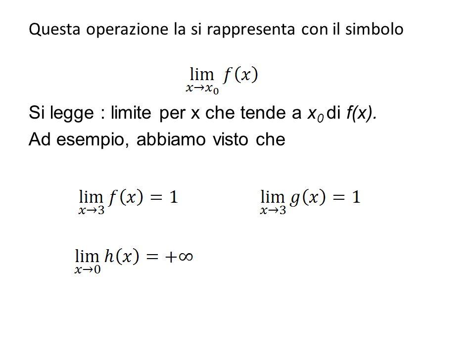 Questa operazione la si rappresenta con il simbolo Si legge : limite per x che tende a x 0 di f(x). Ad esempio, abbiamo visto che