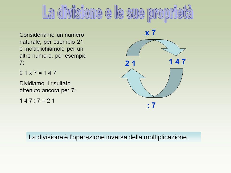 Consideriamo un numero naturale, per esempio 21, e moltiplichiamolo per un altro numero, per esempio 7: 2 1 x 7 = 1 4 7 Dividiamo il risultato ottenut