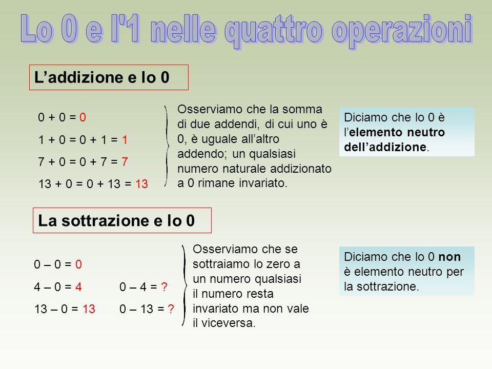 L'addizione e lo 0 0 + 0 = 0 1 + 0 = 0 + 1 = 1 7 + 0 = 0 + 7 = 7 13 + 0 = 0 + 13 = 13 Osserviamo che la somma di due addendi, di cui uno è 0, è uguale