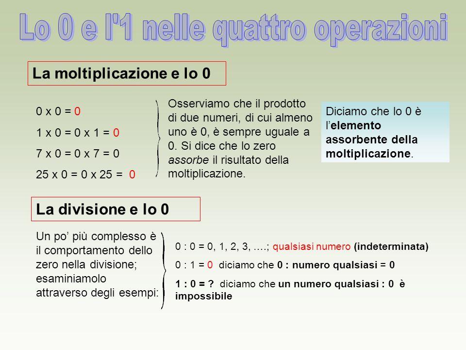 La moltiplicazione e lo 0 0 x 0 = 0 1 x 0 = 0 x 1 = 0 7 x 0 = 0 x 7 = 0 25 x 0 = 0 x 25 = 0 Osserviamo che il prodotto di due numeri, di cui almeno un