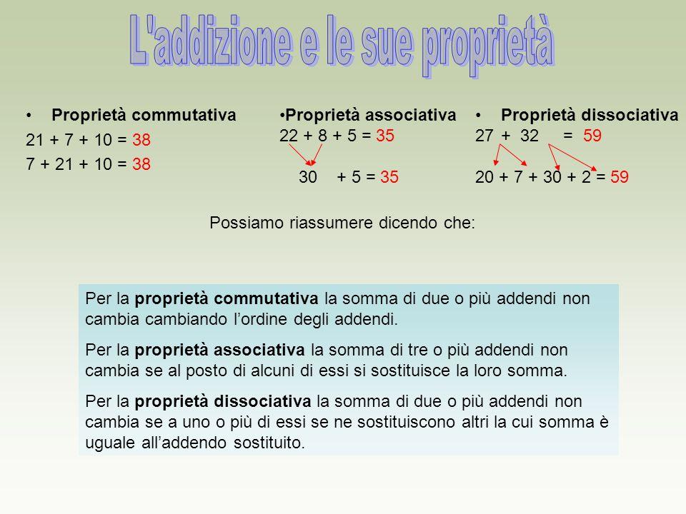 Proprietà commutativa 21 + 7 + 10 = 38 7 + 21 + 10 = 38 Proprietà associativa 22 + 8 + 5 = 35 30 + 5 = 35 Proprietà dissociativa 27+ 32 = 59 20 + 7 +