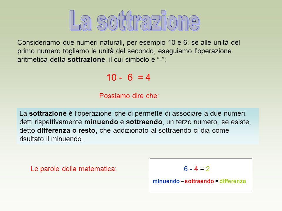 Consideriamo due numeri naturali, per esempio 10 e 6; se alle unità del primo numero togliamo le unità del secondo, eseguiamo l'operazione aritmetica