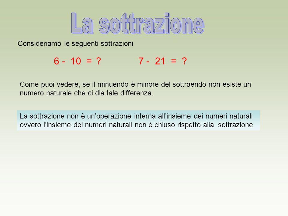 Consideriamo le seguenti sottrazioni 6 - 10 = ? 7 - 21 = ? Come puoi vedere, se il minuendo è minore del sottraendo non esiste un numero naturale che