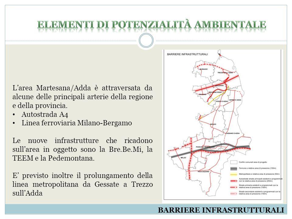 BARRIERE INFRASTRUTTURALI L'area Martesana/Adda è attraversata da alcune delle principali arterie della regione e della provincia.