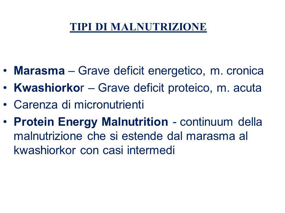 TIPI DI MALNUTRIZIONE Marasma – Grave deficit energetico, m. cronica Kwashiorkor – Grave deficit proteico, m. acuta Carenza di micronutrienti Protein