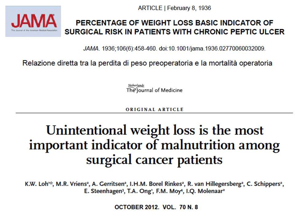 Effetti della malnutrizione Il muscolo scheletrico è il primo a soffrire.