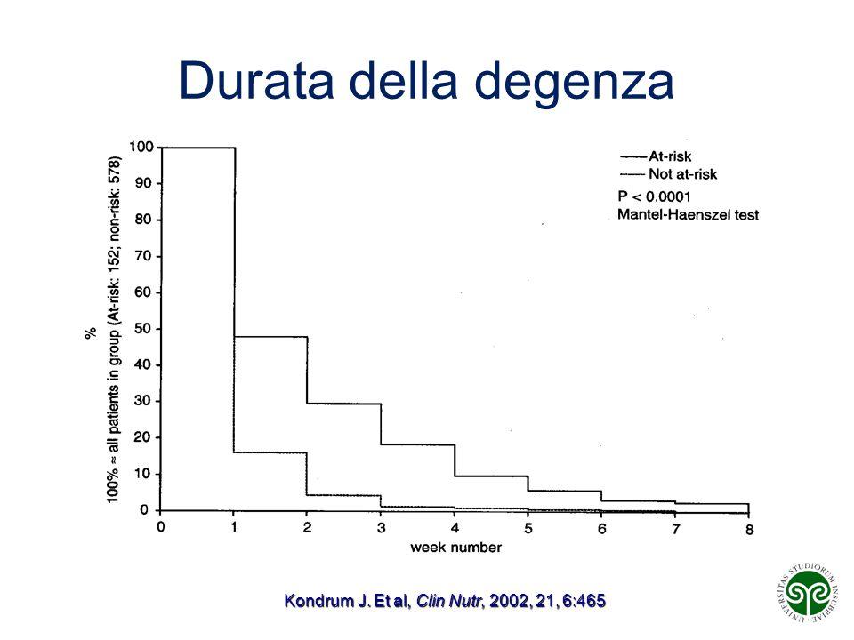 IL KWASHIORKOR Perdita di proteine viscerali Depositi adiposi mantenuti Ipoalbuminemia Edema TBW e ECW DEE ( specie in traumi, sepsi, neoplasie )