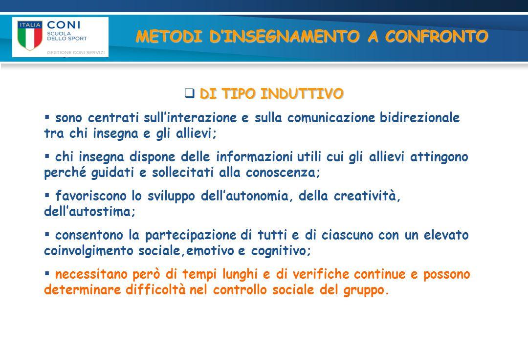 DI TIPO INDUTTIVO  DI TIPO INDUTTIVO  sono centrati sull'interazione e sulla comunicazione bidirezionale tra chi insegna e gli allievi;  chi insegn