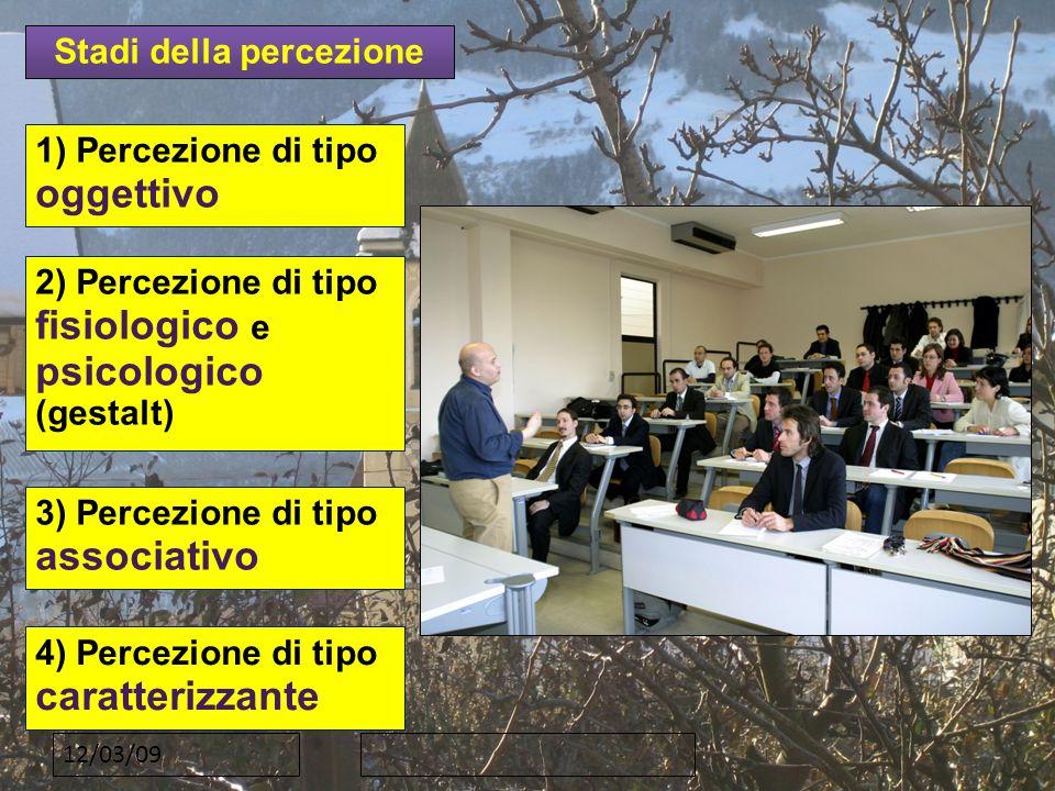 12/03/09 Stadi della percezione 1) Percezione di tipo oggettivo 2) Percezione di tipo fisiologico e psicologico (gestalt) 3) Percezione di tipo associativo 4) Percezione di tipo caratterizzante