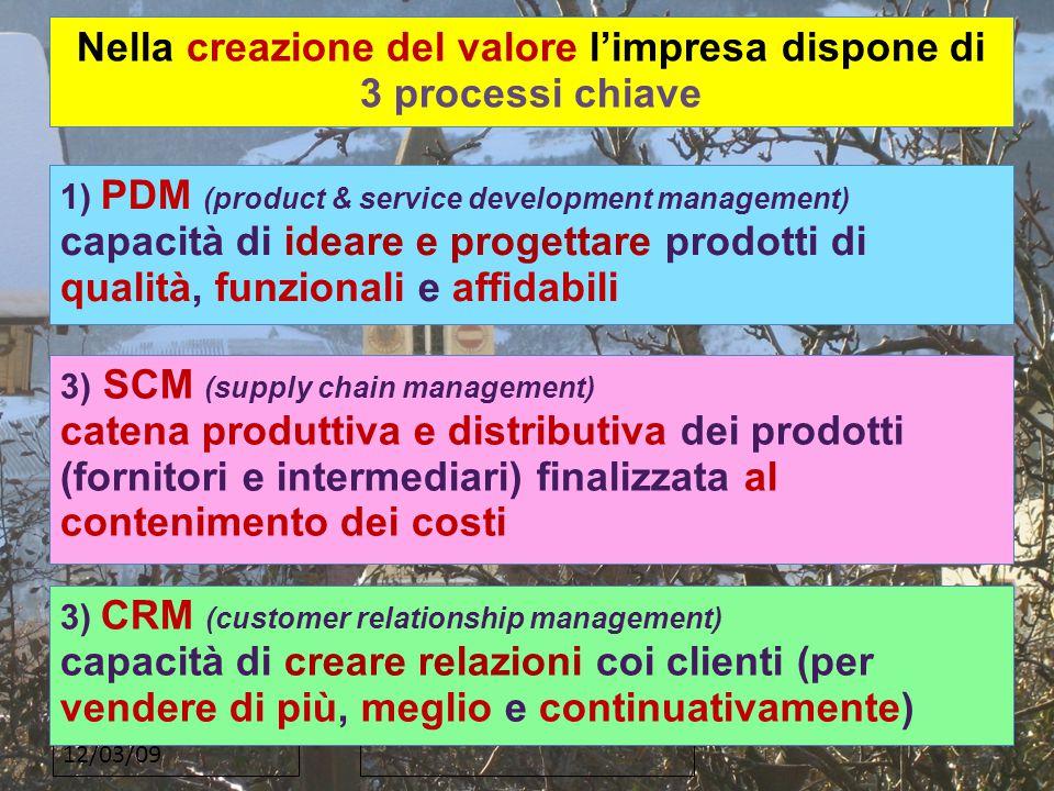 12/03/09 Nella creazione del valore l'impresa dispone di 3 processi chiave 1) PDM (product & service development management) capacità di ideare e progettare prodotti di qualità, funzionali e affidabili 3) SCM (supply chain management) catena produttiva e distributiva dei prodotti (fornitori e intermediari) finalizzata al contenimento dei costi 3) CRM (customer relationship management) capacità di creare relazioni coi clienti (per vendere di più, meglio e continuativamente)