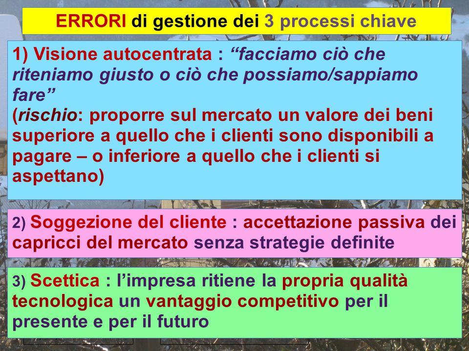 12/03/09 Evoluzione delle logiche dei 3 processi chiave del Marketing alla luce dei valori che i clienti si aspettano e sono disponibili a pagare