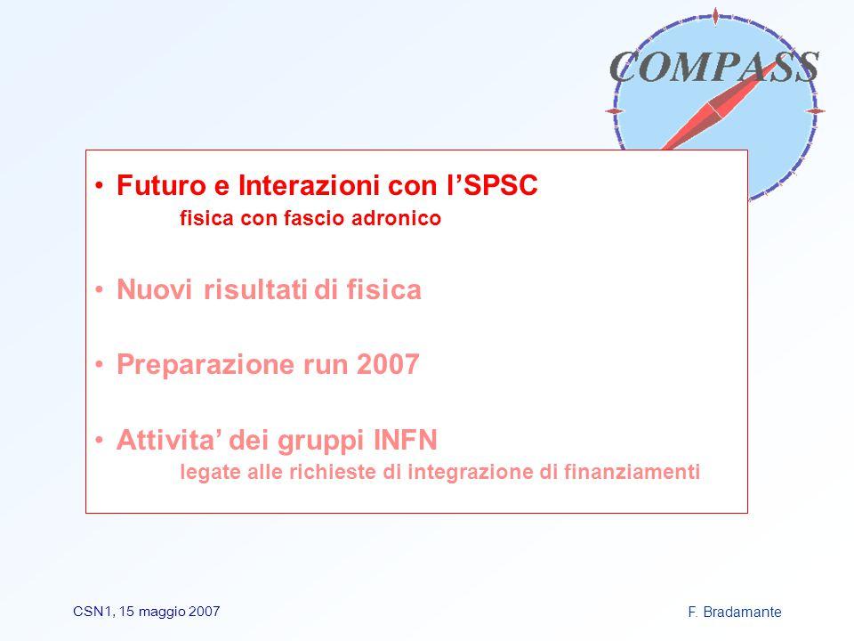 F. BradamanteCSN1, 15 maggio 2007 Futuro e Interazioni con l'SPSC fisica con fascio adronico Nuovi risultati di fisica Preparazione run 2007 Attivita'