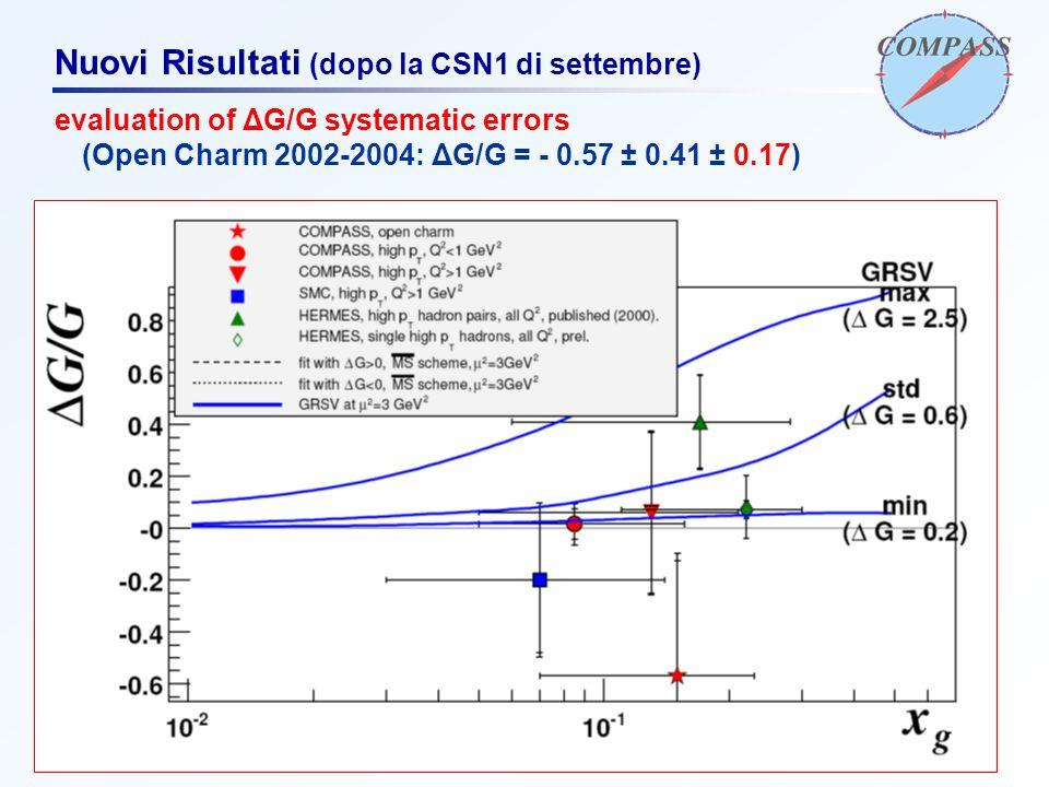 F. BradamanteCSN1, 15 maggio 2007 Nuovi Risultati (dopo la CSN1 di settembre) evaluation of ΔG/G systematic errors (Open Charm 2002-2004: ΔG/G = - 0.5