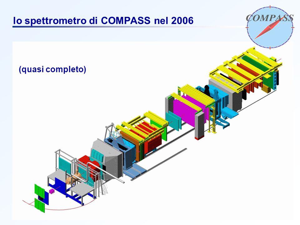 CSN1, 15 maggio 2007 lo spettrometro di COMPASS nel 2006 (quasi completo)