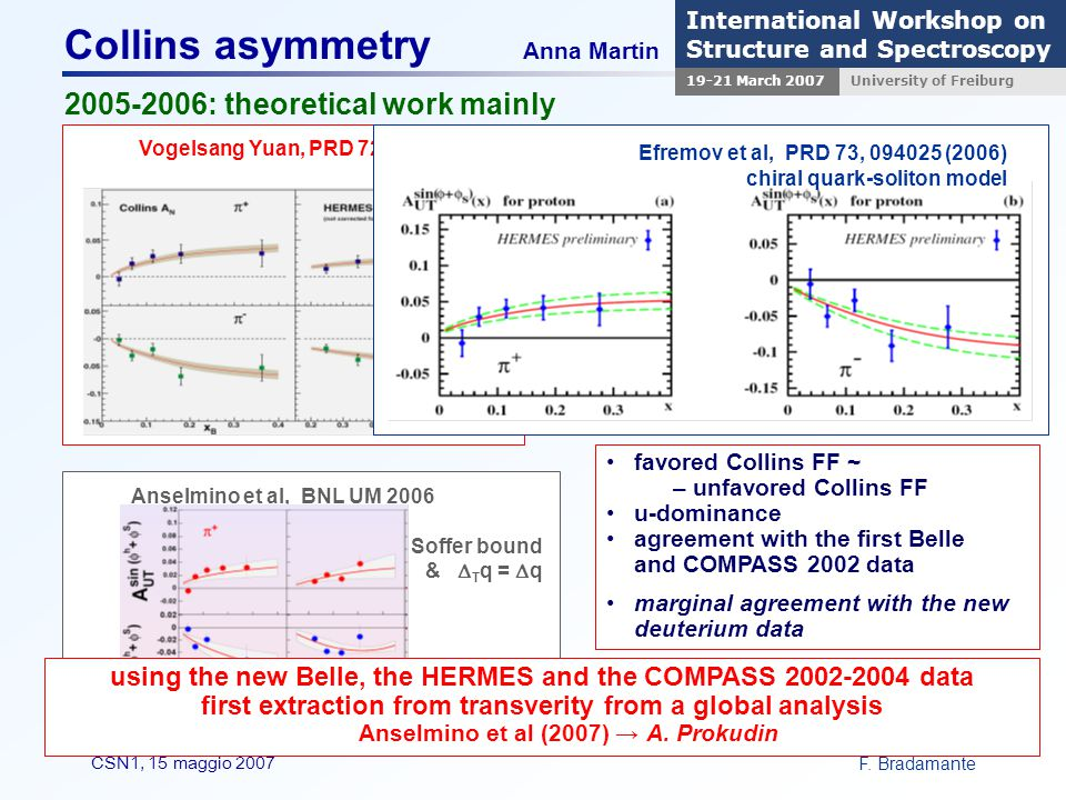 F. BradamanteCSN1, 15 maggio 2007 2005-2006: theoretical work mainly fitting HERMES data comparing with BELLE and COMPASS 2002 data Collins asymmetry